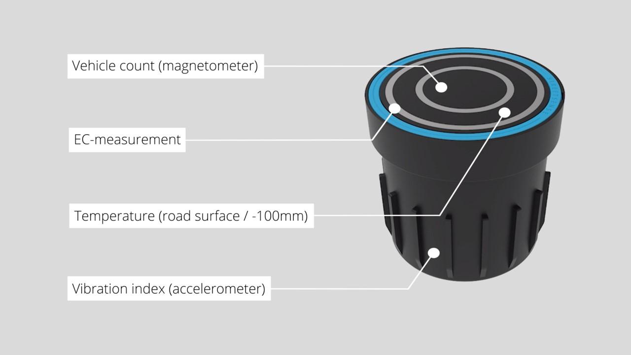 Mobility sensing device